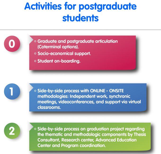 Activities for postgraduate students
