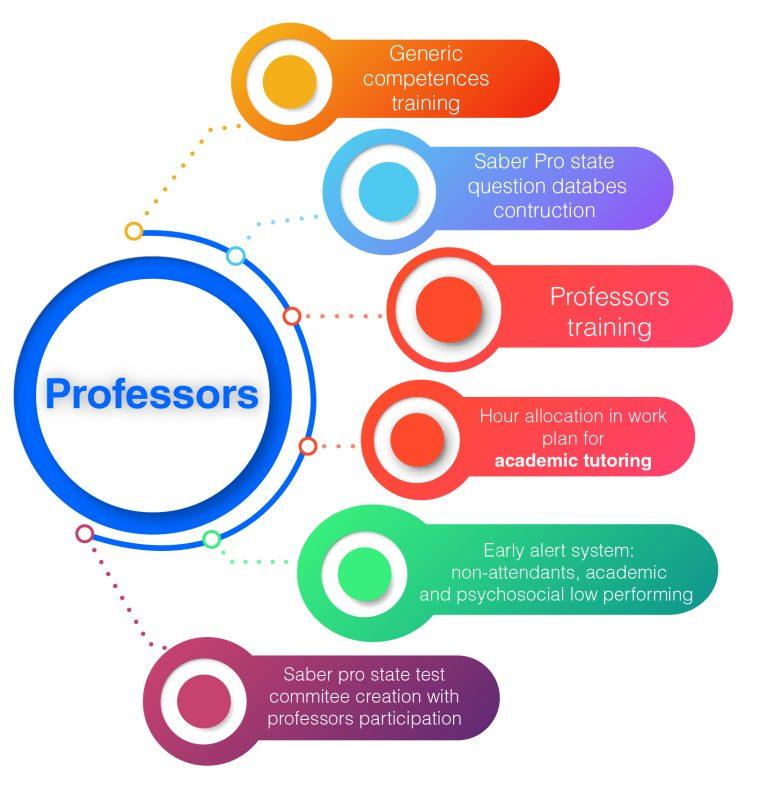 Professors-02