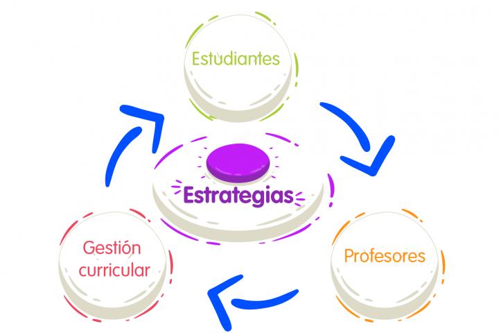Infogr_Estrategias TeQenlaU-02