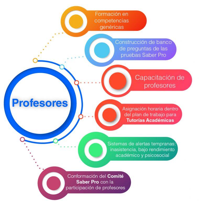 Infografía_Profes